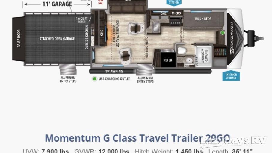 2021 Grand Design Momentum G-Class 29G